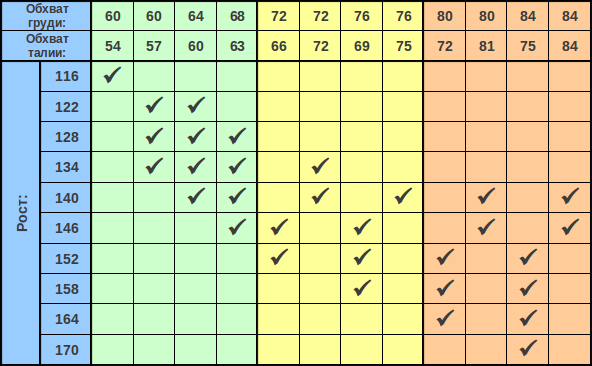 🥋Чи потрібна шкільна форма 9be21ac2f8252